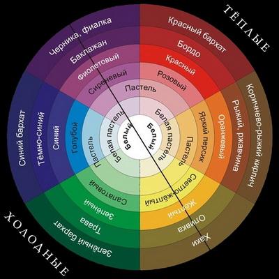 Хроматический цвет